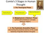 comte s 3 stages in human thought