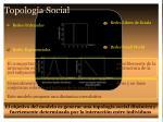 topolog a social1