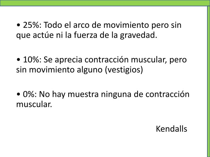 • 25%: Todo el arco de movimiento pero sin que actúe ni la fuerza de