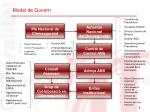 model de govern