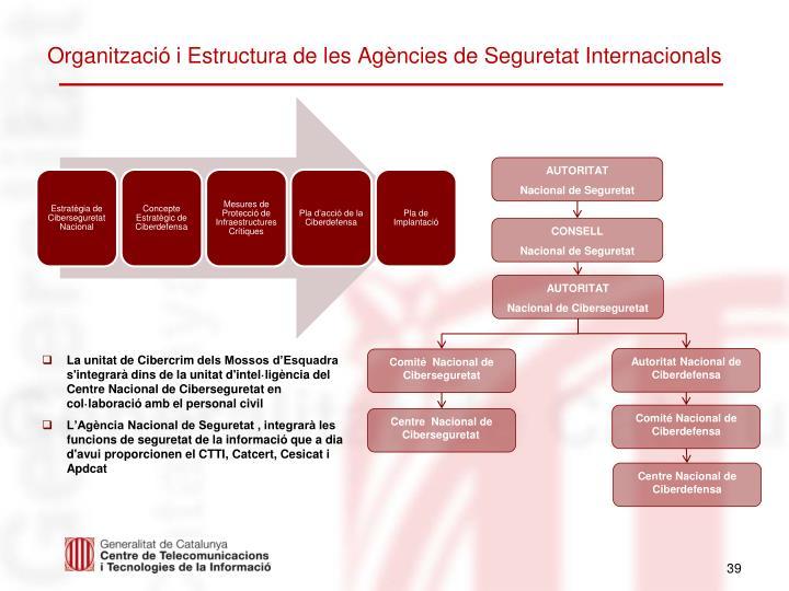 Organització i Estructura de les Agències de Seguretat Internacionals