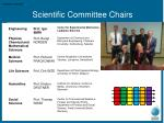 scientific committee chairs