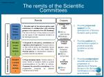 the remits of the scientific committees