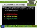 2 deepwater horizon damages