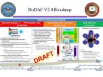 dodaf v2 0 roadmap