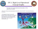 ov 1 high level operational concept graphic
