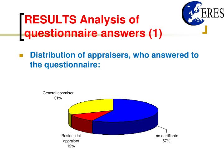 RESULTS Analysis of