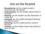 arts on the pyramid