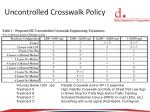 uncontrolled crosswalk policy