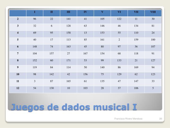 Juegos de dados musical I