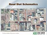road diet schematics