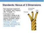 standards nexus of 3 dimensions