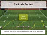backside routes1