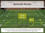 backside routes2