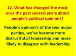 12 what has changed the most over the past several years about people s political opinions1