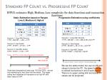 standard fp count vs progressive fp count