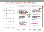 lesson plan begin with the end in mind1