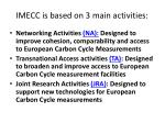 imecc is based on 3 main activities