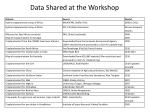 data shared at the worksho p
