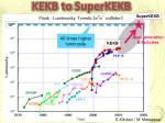 kekb to superkekb1