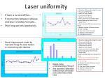 laser uniformity