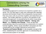 connections among the crosscutting concepts2