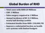 global burden of rhd