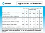 applications sur le terrain3