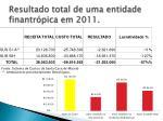 resultado total de uma entidade finantr pica em 2011