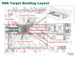 sns target building layout