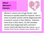 about women s cancers1