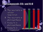 the compounds co 2 and h 2 o