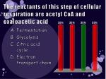 the reactants of this step of cellular respiration are acetyl coa and oxaloacetic acid