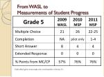 from wasl to measurements of student progress