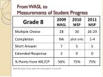 from wasl to measurements of student progress1