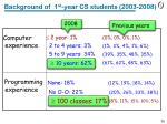 background of 1 st year cs students 2003 2008