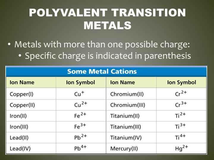 Polyvalent Transition Metals
