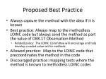 proposed best practice
