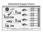 globalized supply chains