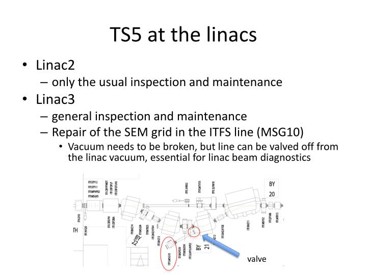 ts5 at the linacs n.