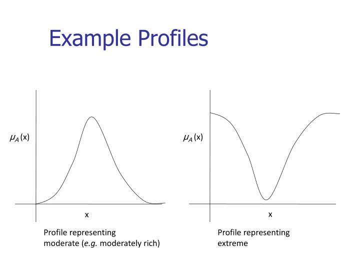 Example Profiles