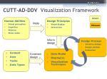 cutt ad ddv visualization framework