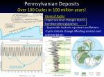 pennsylvanian deposits over 100 cycles in 100 million years