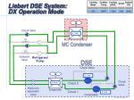 liebert dse system dx operation mode