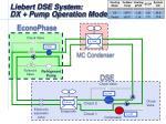 liebert dse system dx pump operation mode