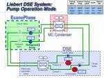 liebert dse system pump operation mode