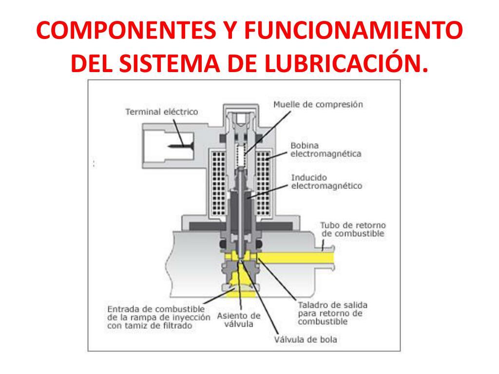 Sistema de lubricación pdf