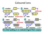 coloured ions