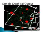 sample graphical output