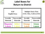 label boxes for return to district